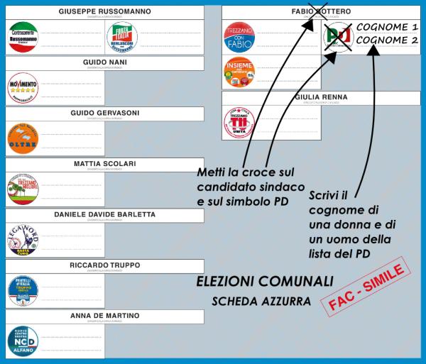Fac-Simile della scheda elettorale Trezzano sul Naviglio, con indicazioni di voto